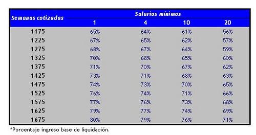 cuadro pensions 1