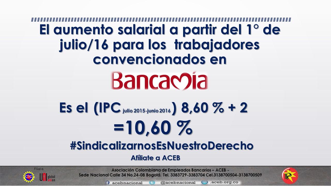 Desde el 1° de julio aumento salarial de 10,60 % , para trabajadores convencionados en Bancamia