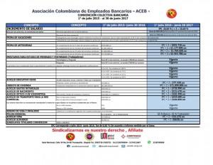 Puntos acordados convención Bancamia julio 1 2016_001