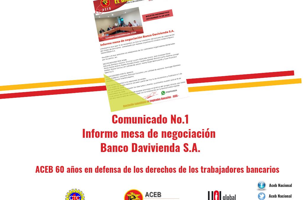 Instalación mesa de negociación Davivienda S.A.