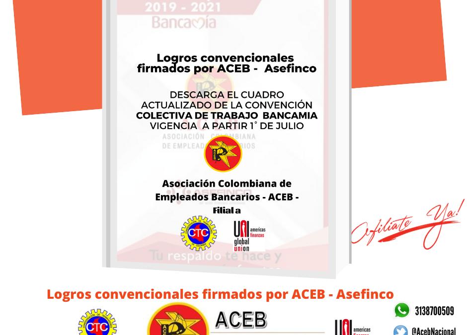 Cuadro Convención Bancamia , vigencia 1º de julio 2020